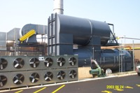 The QUADRANT SR Series Thermal Oxidizer and the Textiles Industry